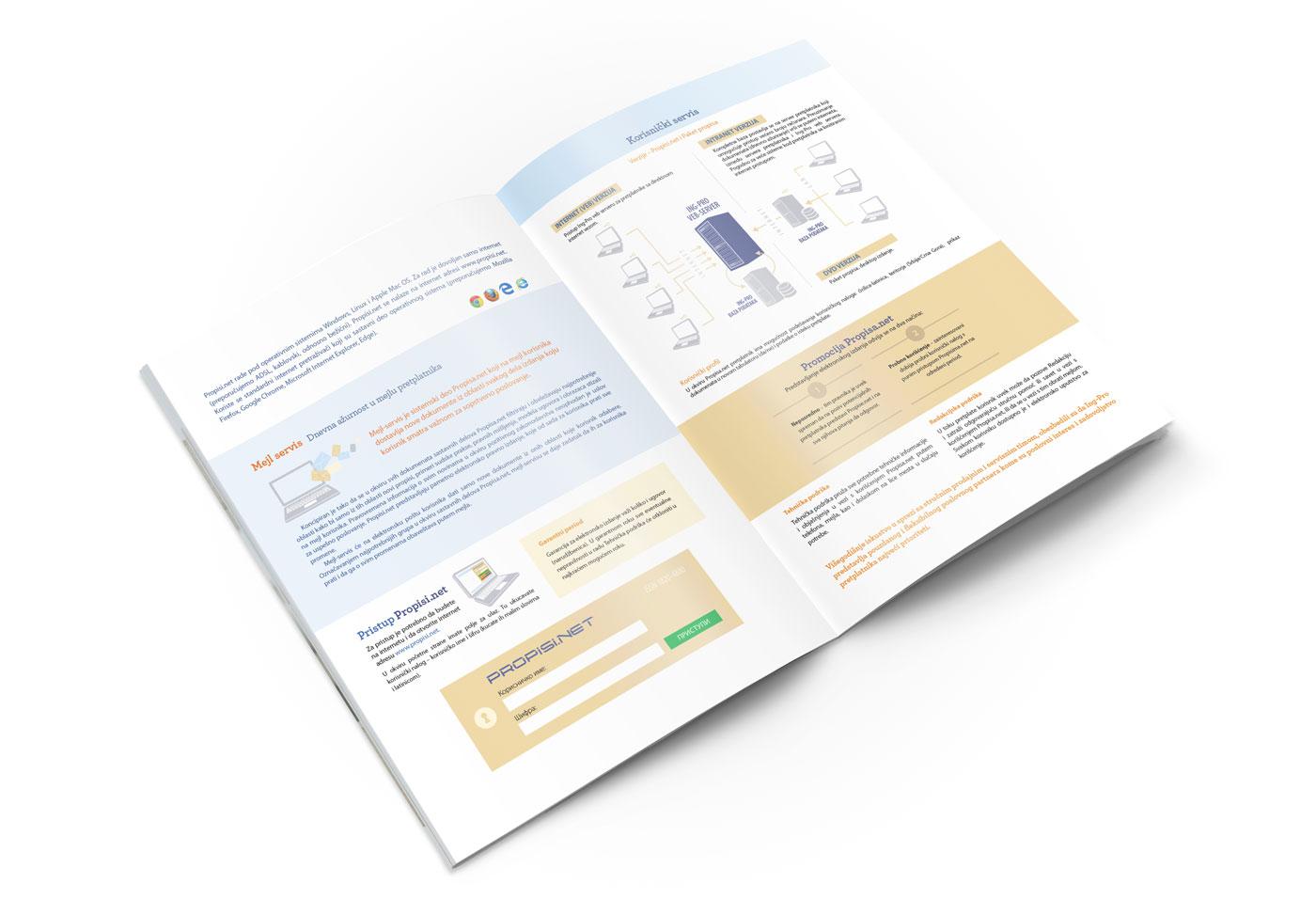 ingpro-katalog-izdanja-4